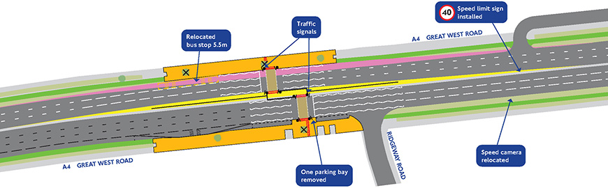 Ridgeway Road Toucan Crossing Installation