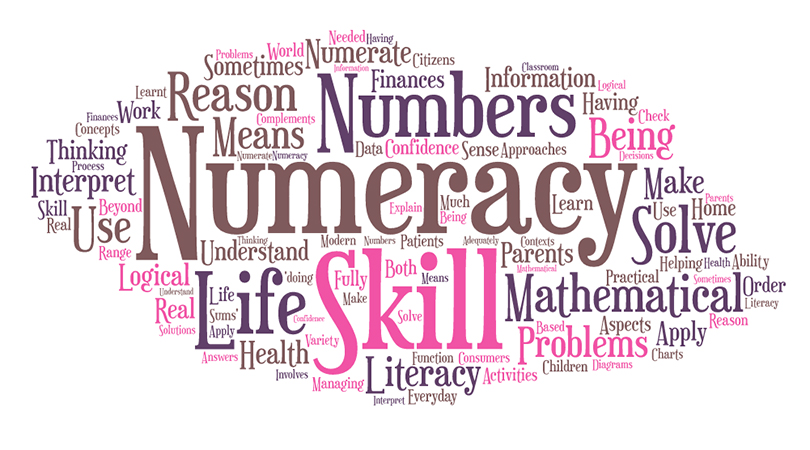 Numeracy Curriculum
